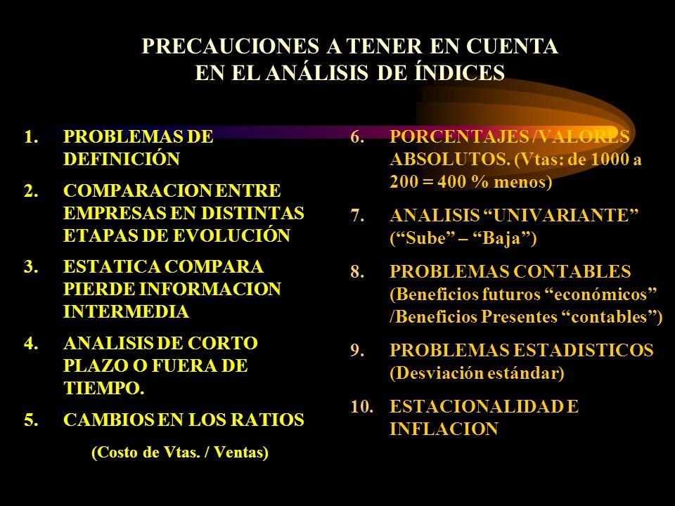 1.PROBLEMAS DE DEFINICIÓN 2.COMPARACION ENTRE EMPRESAS EN DISTINTAS ETAPAS DE EVOLUCIÓN 3.ESTATICA COMPARA PIERDE INFORMACION INTERMEDIA 4.ANALISIS DE