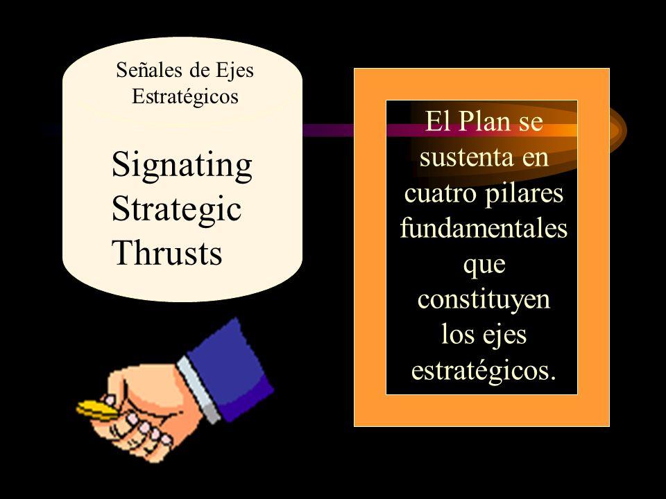 Signating Strategic Thrusts Señales de Ejes Estratégicos El Plan se sustenta en cuatro pilares fundamentales que constituyen los ejes estratégicos.