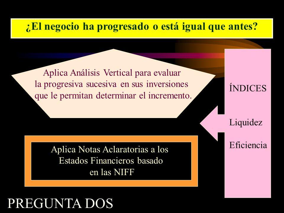 ANALISIS FINANCIERO Cuatro Métodos de Análisis 1.METODO DE PORCIENTO INTEGRALES 2.RAZONES FINANCIERAS 3.PUNTO DE EQUILIBRIO 4.FLUJO DE EFECTIVO