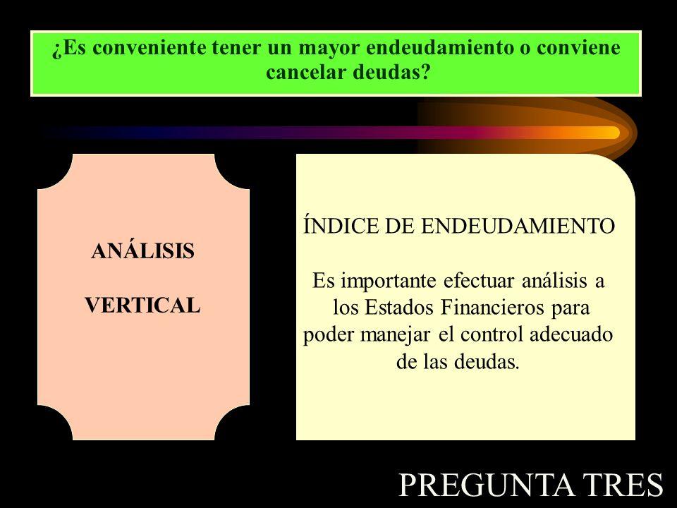 ANALISIS FINANCIERO MÉTODO DE PORCIENTO INTEGRALES ANALISIS VERTICAL Indica la proporción en que se encuentran invertidos en cada tipo o clase de activo los recursos totales de la empresa, así como la proporción en que están financiados por los acreedores o por los accionistas de la misma