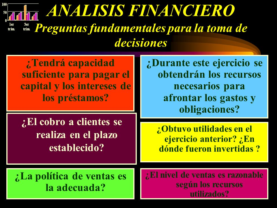 INGRESOS$% VENTAS AL CONTADO57.00057 VENTAS A CREDITO43.00043 VENTAS TOTALES100.000100 COSTO DE VENTA115.000115 RESULTADO BRUTO(15.000)(15) EGRESOS GASTOS OPERATIVOS12.00012 RESULTADO OPERATIVO(27.000)(27) GASTOS FINANCIEROS10.00010 RESULTADO DEL EJERC.(37.000)(37) FABRICA DE EMBUTIDOS LA LOMA CUADRO DE RESULTADOS 01/01/03 AL 31/12/2003 Costo de Venta: 115 % (Precio por debajo del costo!!!) ANALISIS VERTICAL