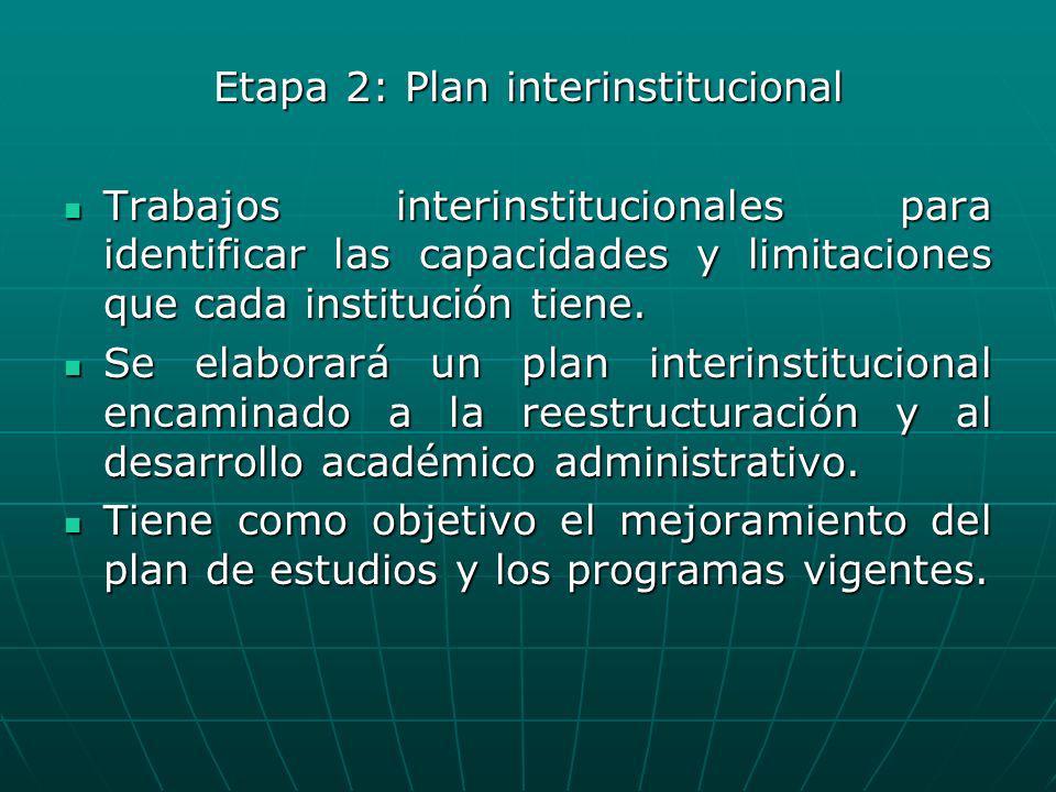 Etapa 2: Plan interinstitucional Trabajos interinstitucionales para identificar las capacidades y limitaciones que cada institución tiene. Trabajos in