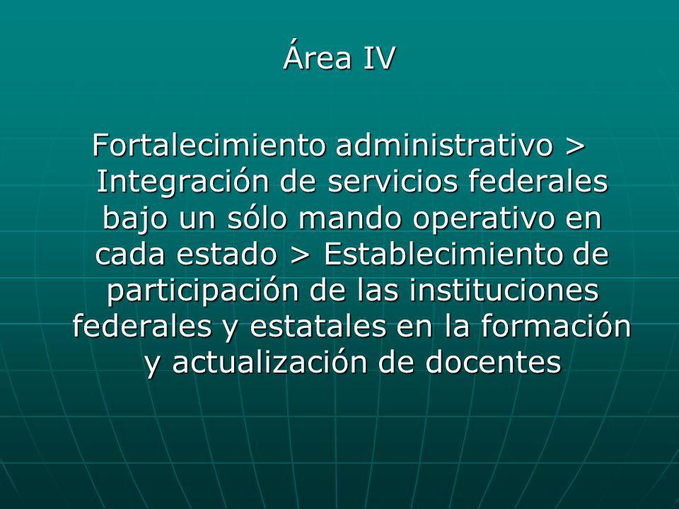 Área IV Fortalecimiento administrativo > Integración de servicios federales bajo un sólo mando operativo en cada estado > Establecimiento de participa