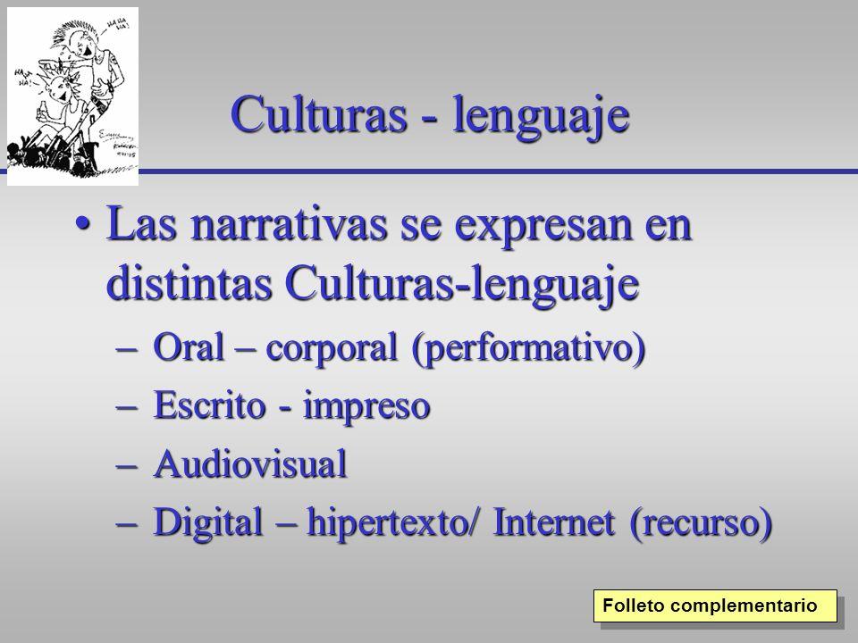 Culturas - lenguaje Las narrativas se expresan en distintas Culturas-lenguajeLas narrativas se expresan en distintas Culturas-lenguaje – Oral – corpor