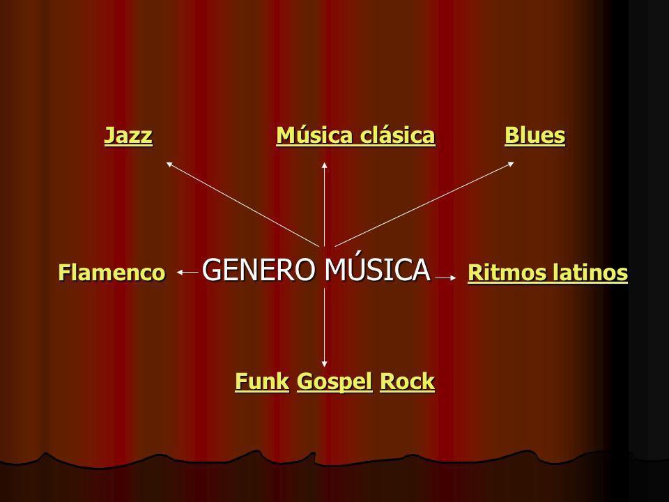 JazzJazz Música clásica Blues Música clásicaBlues JazzMúsica clásicaBlues Flamenco GENERO MÚSICA Ritmos latinos Flamenco GENERO MÚSICA Ritmos latinos Ritmos latinos Ritmos latinos FunkFunk Gospel Rock GospelRock FunkGospelRock