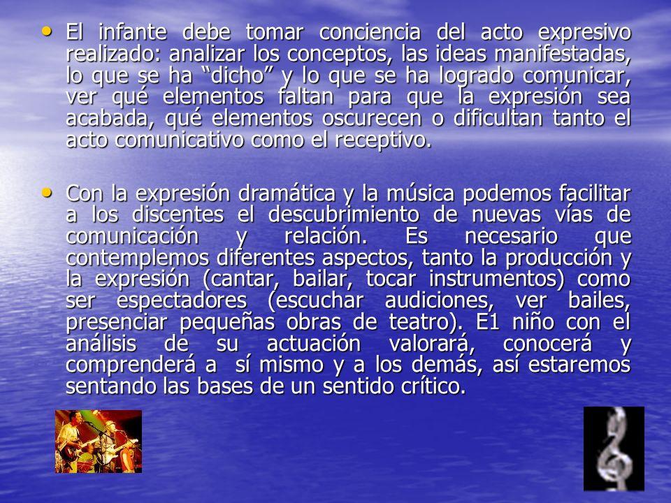 El infante debe tomar conciencia del acto expresivo realizado: analizar los conceptos, las ideas manifestadas, lo que se ha dicho y lo que se ha logra