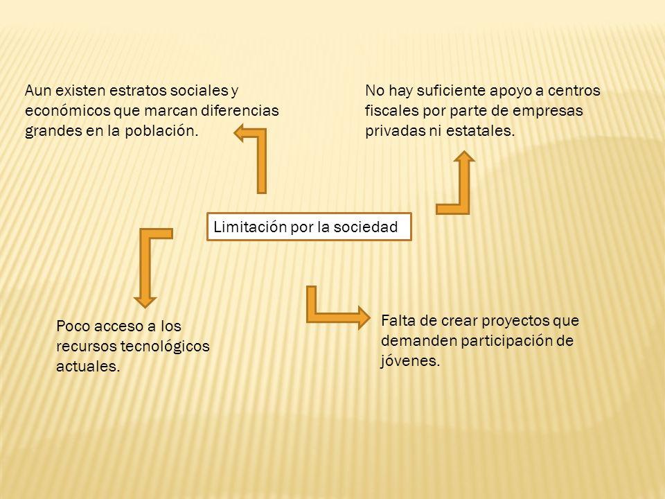 Limitación por la sociedad Aun existen estratos sociales y económicos que marcan diferencias grandes en la población.