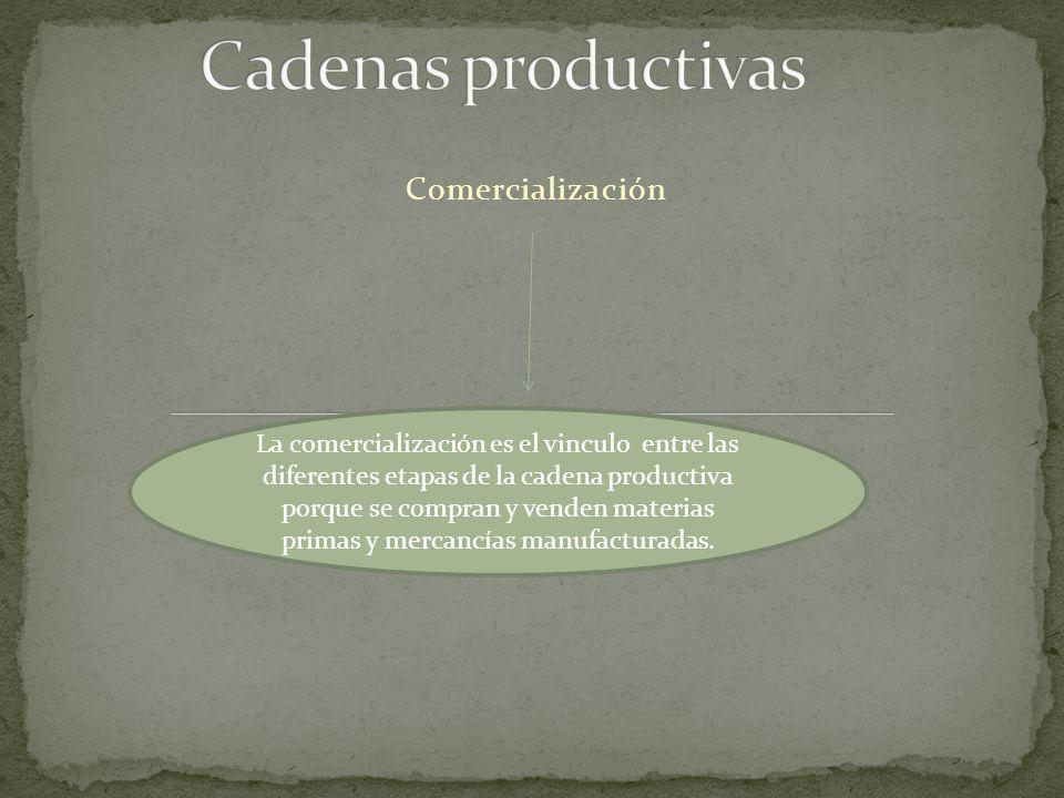 Comercialización La comercialización es el vinculo entre las diferentes etapas de la cadena productiva porque se compran y venden materias primas y me