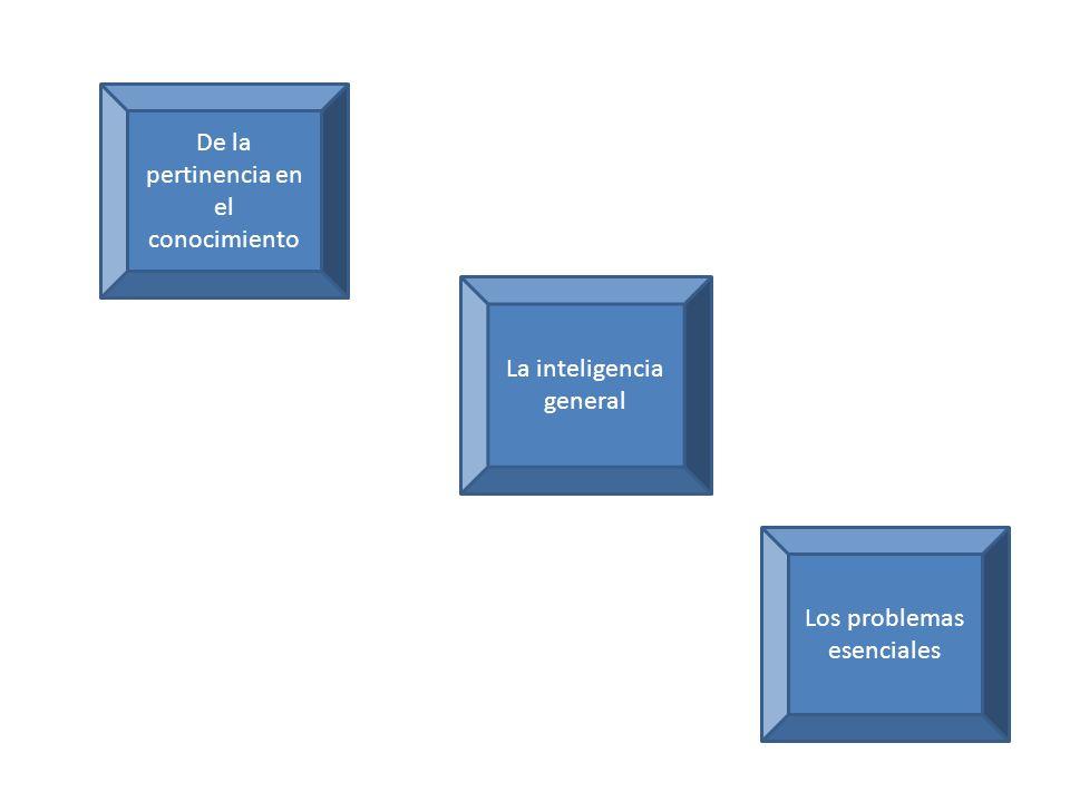 De la pertinencia en el conocimiento La inteligencia general Los problemas esenciales