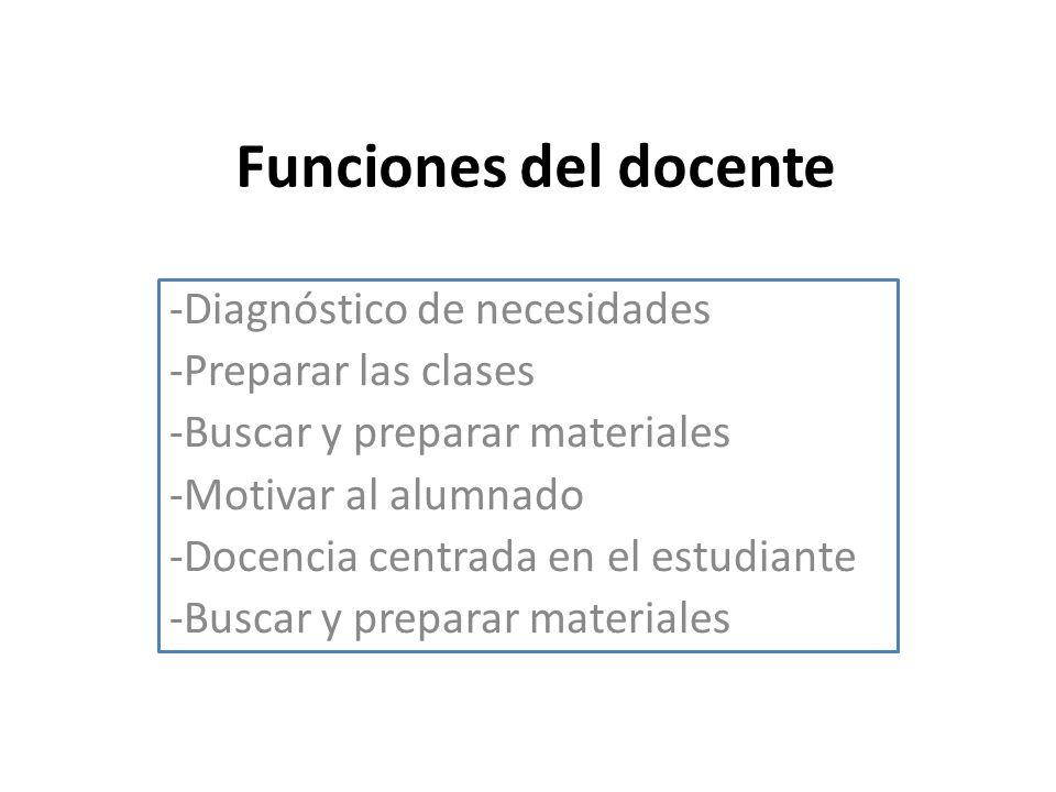 Funciones del docente -Diagnóstico de necesidades -Preparar las clases -Buscar y preparar materiales -Motivar al alumnado -Docencia centrada en el est