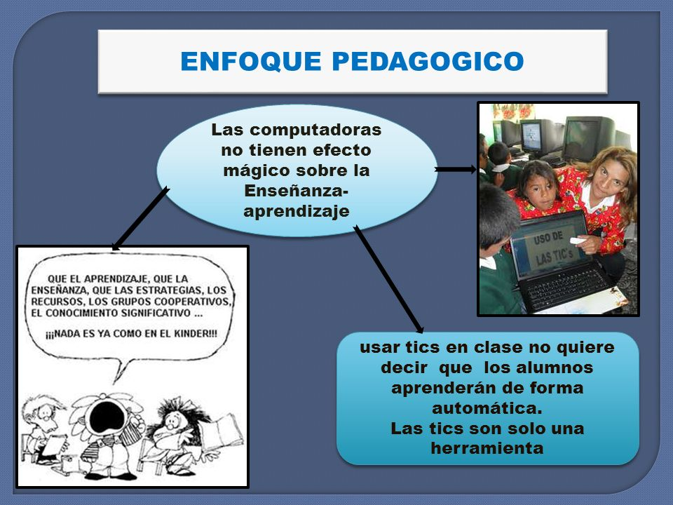 Las computadoras no tienen efecto mágico sobre la Enseñanza- aprendizaje Las computadoras no tienen efecto mágico sobre la Enseñanza- aprendizaje ENFO