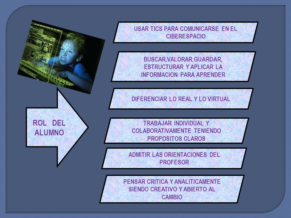 ROL DEL ALUMNO USAR TICS PARA COMUNICARSE EN EL CIBERESPACIO BUSCAR,VALORAR,GUARDAR, ESTRUCTURAR Y APLICAR LA INFORMACION PARA APRENDER DIFERENCIAR LO