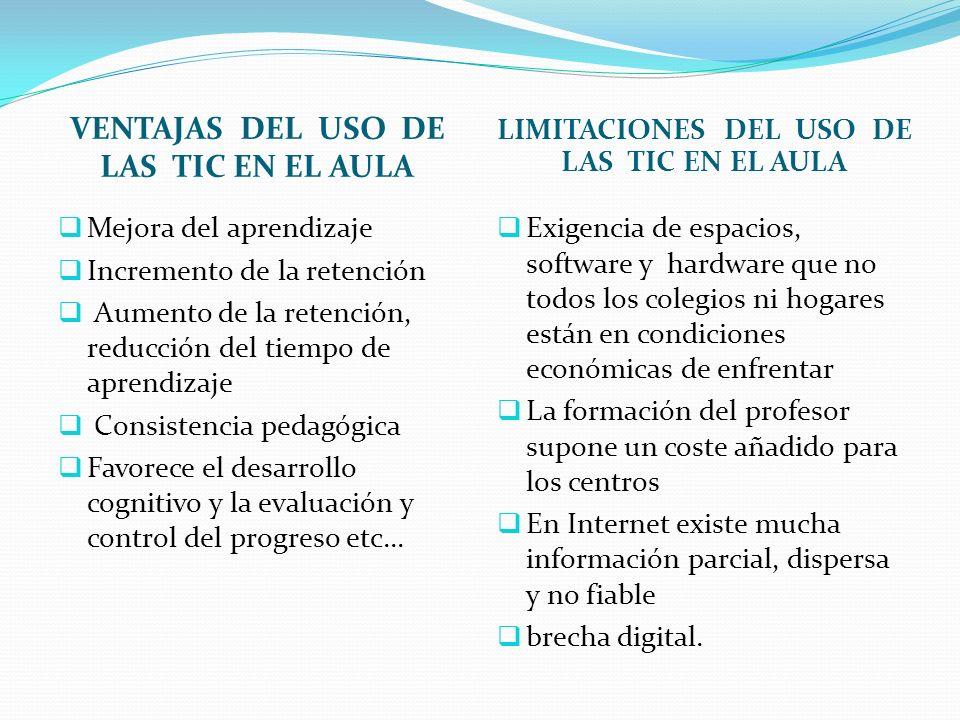 VENTAJAS DEL USO DE LAS TIC EN EL AULA LIMITACIONES DEL USO DE LAS TIC EN EL AULA Mejora del aprendizaje Incremento de la retención Aumento de la rete