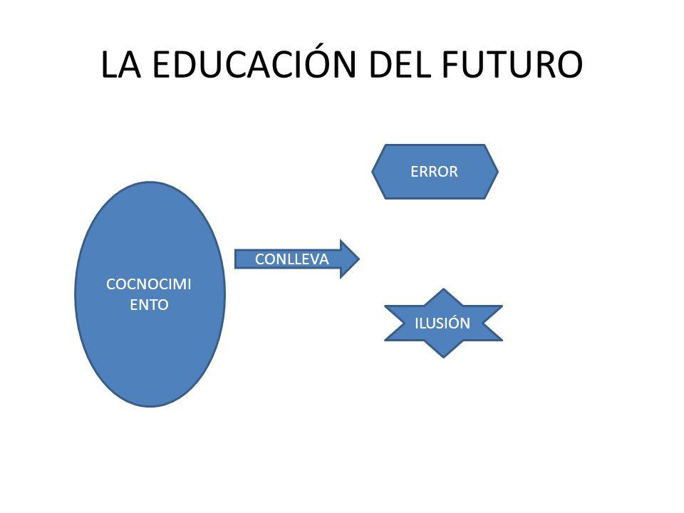 LA EDUCACIÓN DEL FUTURO COCNOCIMI ENTO ERROR ILUSIÓN CONLLEVA