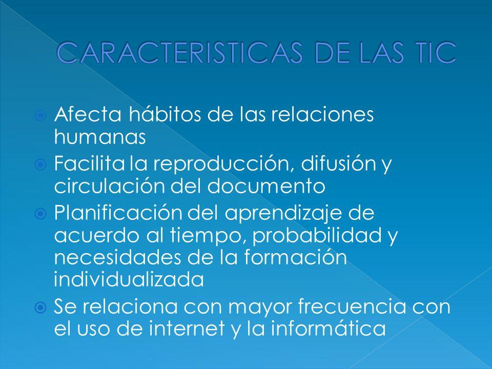 Afecta hábitos de las relaciones humanas Facilita la reproducción, difusión y circulación del documento Planificación del aprendizaje de acuerdo al ti