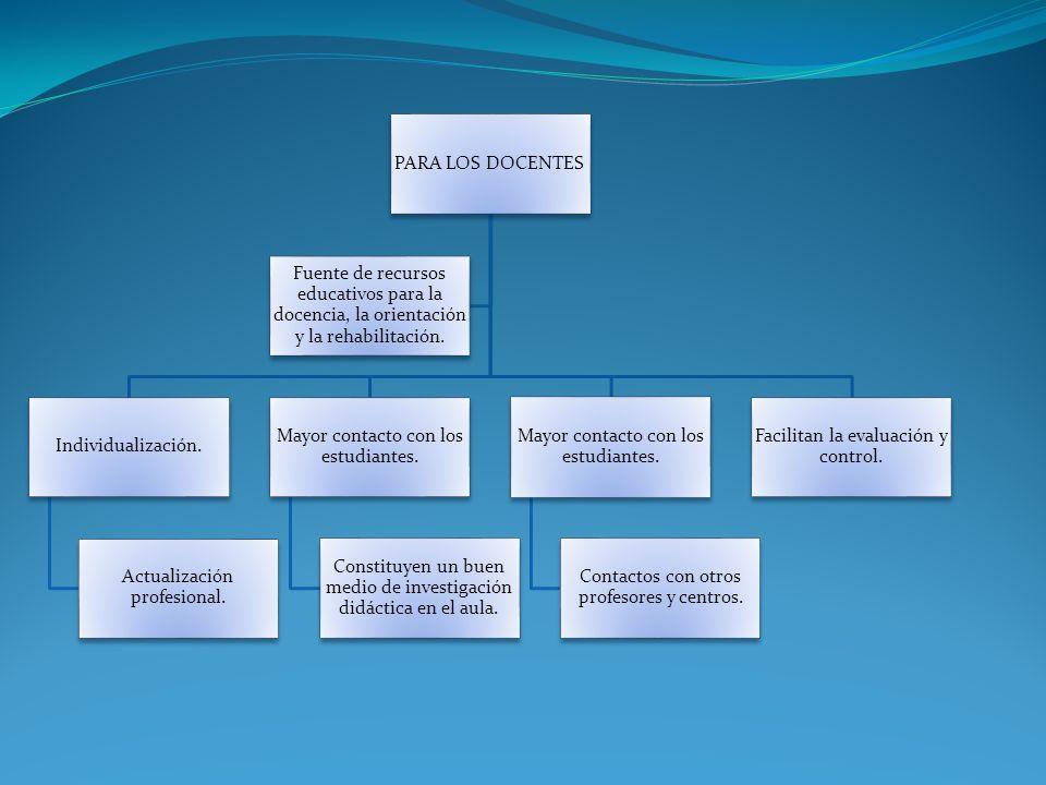 PARA LOS DOCENTES Individualización. Actualización profesional.