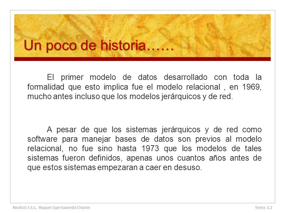 Un poco de historia…… El primer modelo de datos desarrollado con toda la formalidad que esto implica fue el modelo relacional, en 1969, mucho antes in