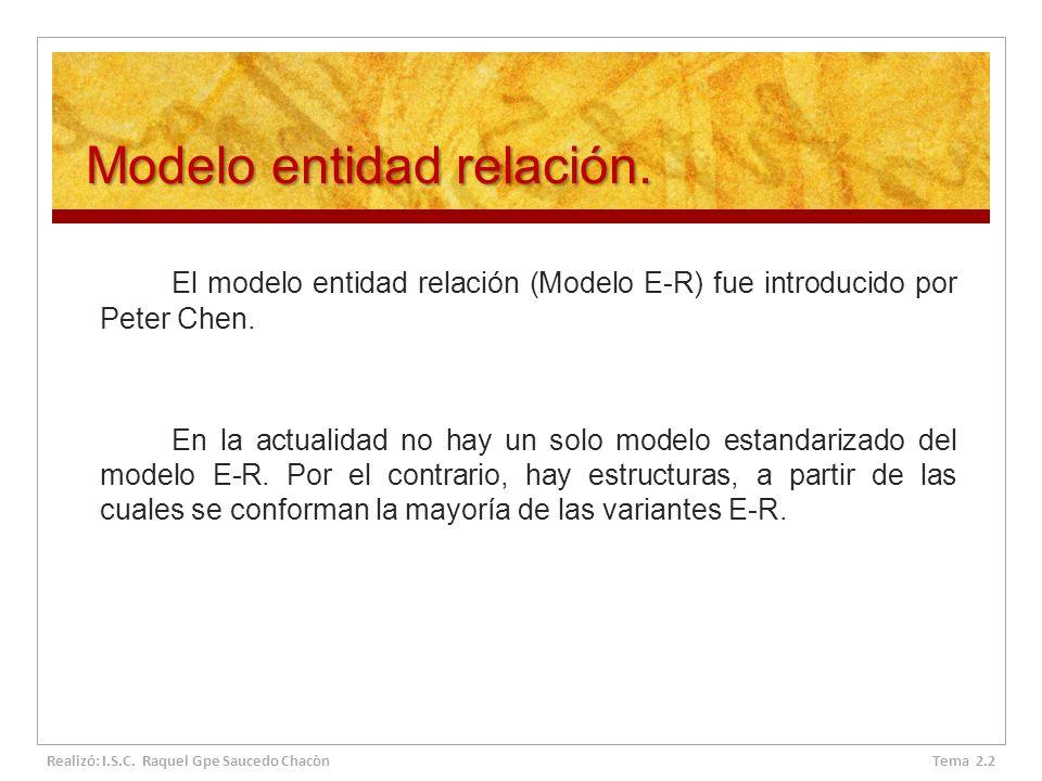 Modelo entidad relación. El modelo entidad relación (Modelo E-R) fue introducido por Peter Chen. En la actualidad no hay un solo modelo estandarizado
