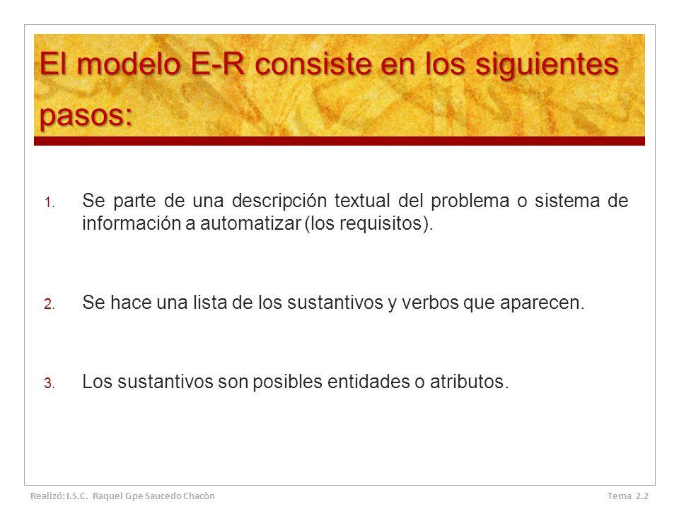 El modelo E-R consiste en los siguientes pasos: 1. Se parte de una descripción textual del problema o sistema de información a automatizar (los requis
