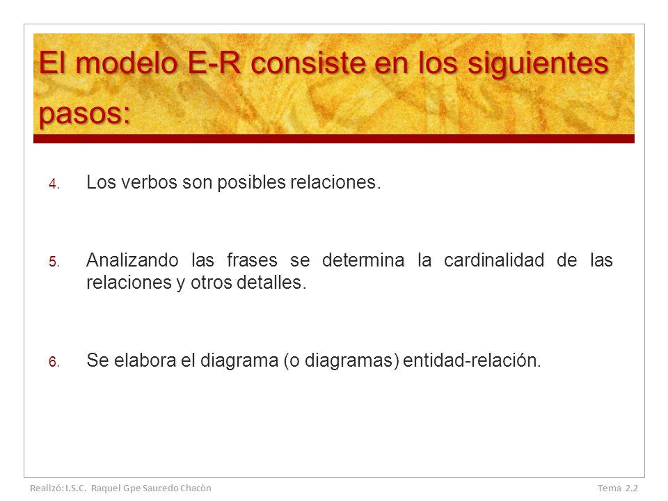 El modelo E-R consiste en los siguientes pasos: 4. Los verbos son posibles relaciones. 5. Analizando las frases se determina la cardinalidad de las re