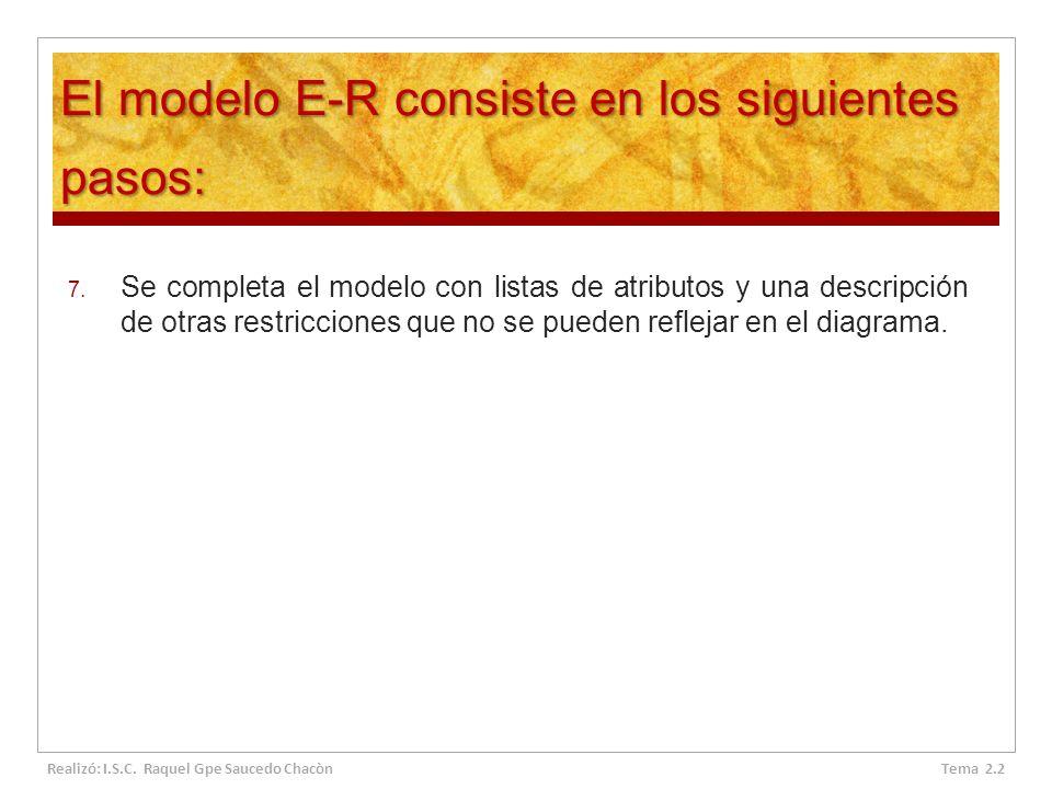 El modelo E-R consiste en los siguientes pasos: 7. Se completa el modelo con listas de atributos y una descripción de otras restricciones que no se pu