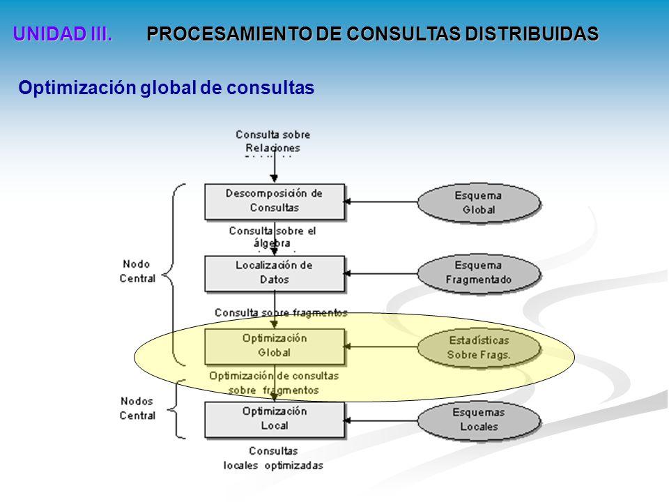 UNIDAD III. PROCESAMIENTO DE CONSULTAS DISTRIBUIDAS Optimización global de consultas