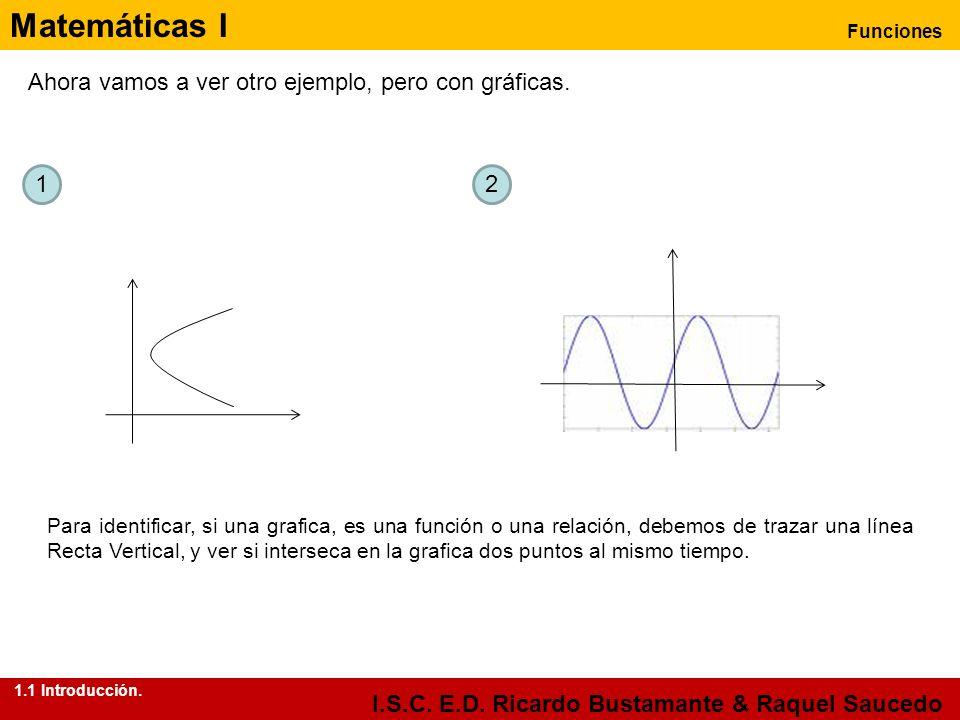 Matemáticas I Funciones I.S.C. E.D. Ricardo Bustamante & Raquel Saucedo Ahora vamos a ver otro ejemplo, pero con gráficas. 12 Para identificar, si una