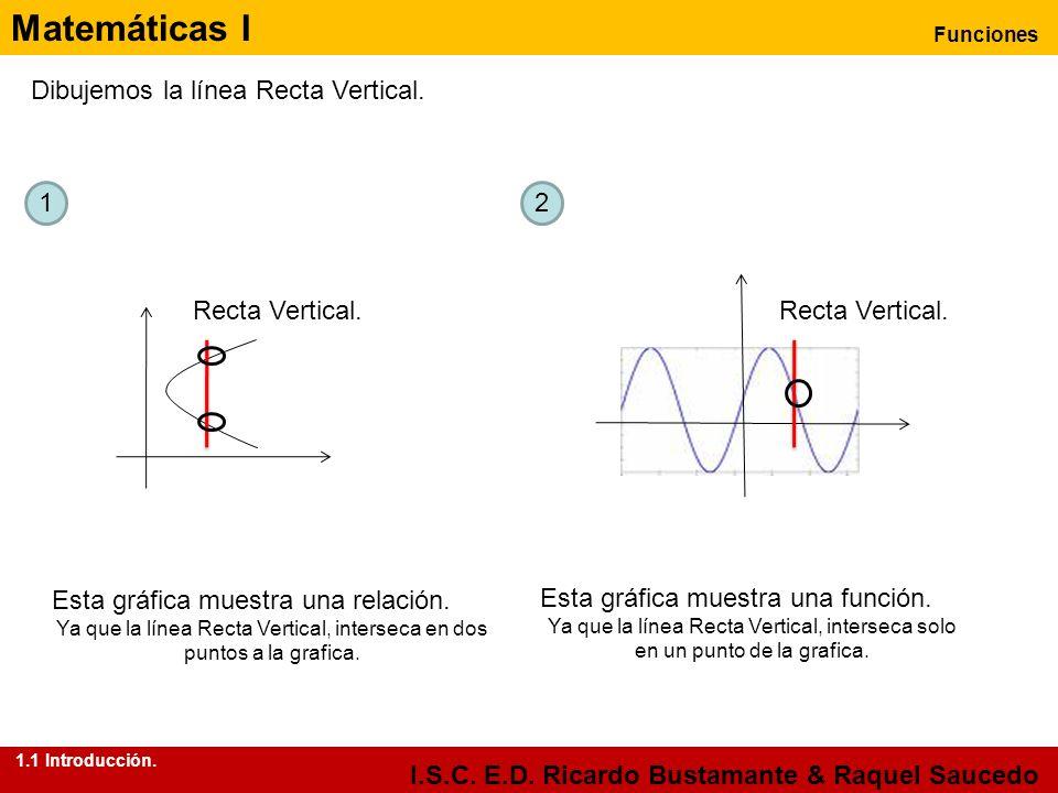 Matemáticas I Funciones I.S.C. E.D. Ricardo Bustamante & Raquel Saucedo Esta gráfica muestra una relación. Ya que la línea Recta Vertical, interseca e