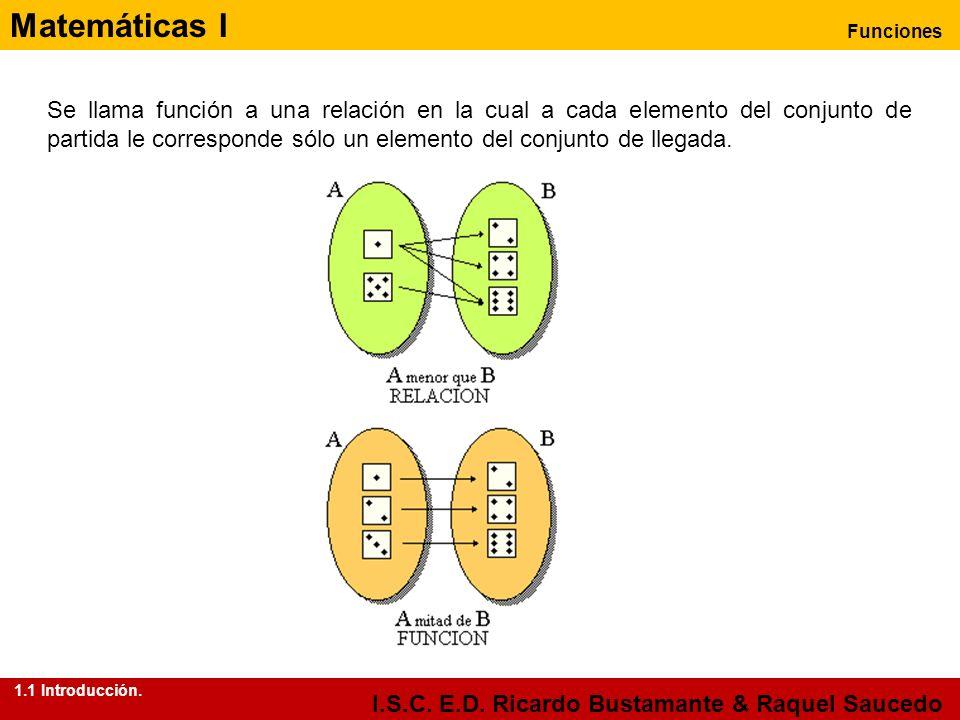 Matemáticas I Funciones I.S.C. E.D. Ricardo Bustamante & Raquel Saucedo Se llama función a una relación en la cual a cada elemento del conjunto de par