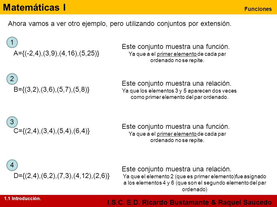 Matemáticas I Funciones I.S.C. E.D. Ricardo Bustamante & Raquel Saucedo Ahora vamos a ver otro ejemplo, pero utilizando conjuntos por extensión. A={(-