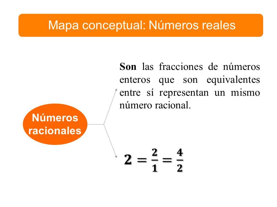 Mapa conceptual: Números reales Números racionales Son las fracciones de números enteros que son equivalentes entre sí representan un mismo número rac