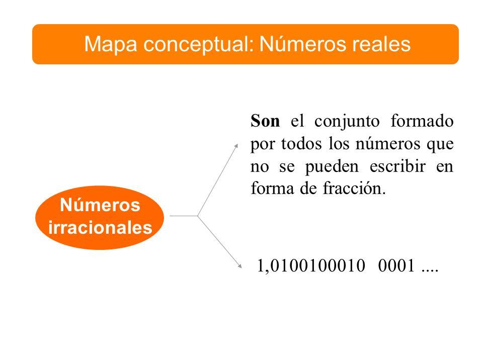 Mapa conceptual: Números reales Números irracionales Son el conjunto formado por todos los números que no se pueden escribir en forma de fracción.....