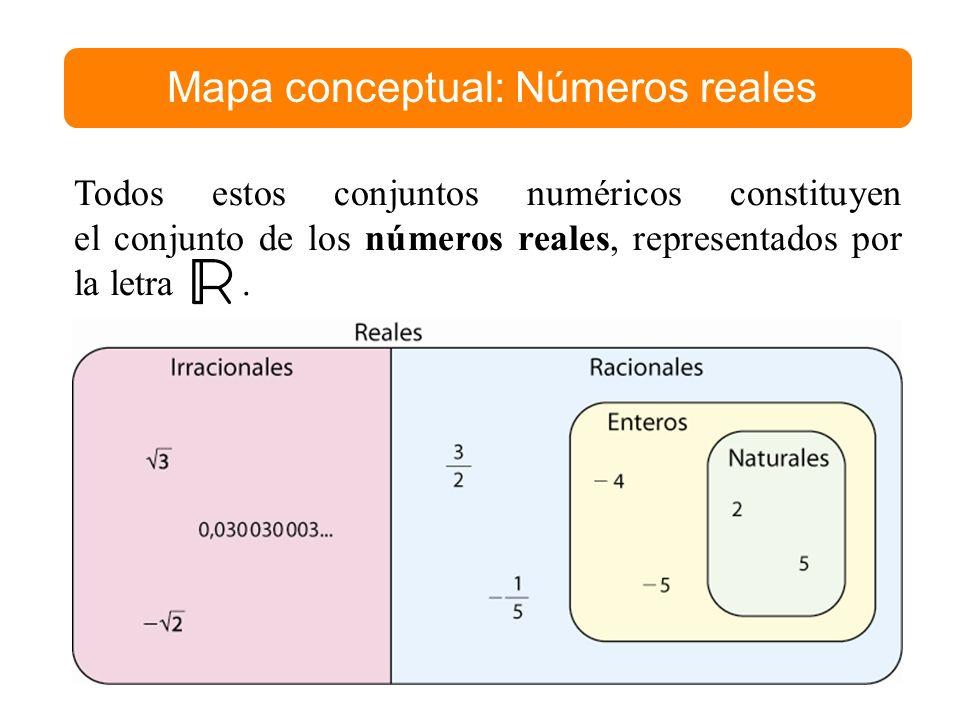 Mapa conceptual: Números reales Todos estos conjuntos numéricos constituyen el conjunto de los números reales, representados por la letra.