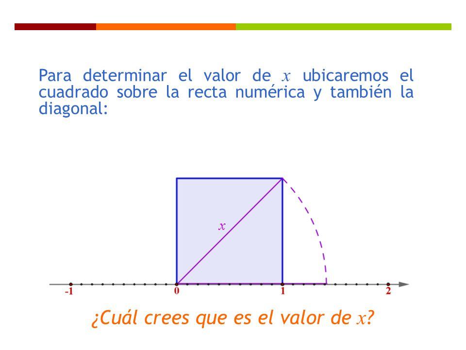 Para determinar el valor de x ubicaremos el cuadrado sobre la recta numérica y también la diagonal: ¿Cuál crees que es el valor de x ?