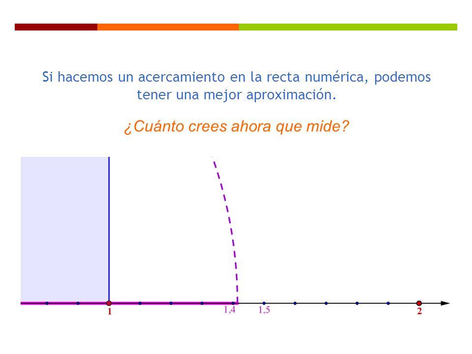 Si hacemos un acercamiento en la recta numérica, podemos tener una mejor aproximación. ¿Cuánto crees ahora que mide?