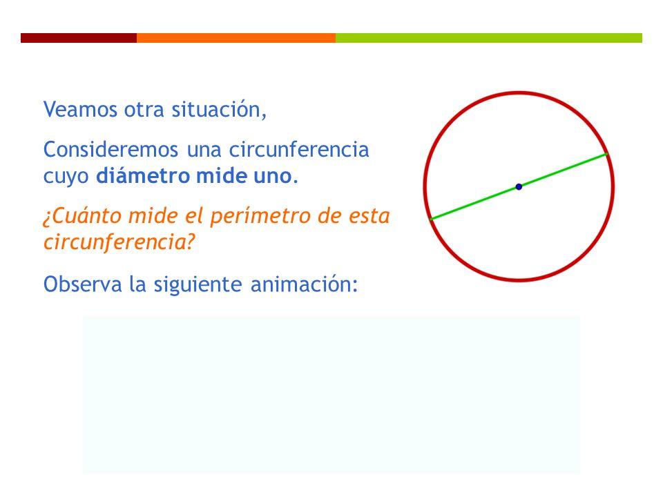 Veamos otra situación, Consideremos una circunferencia cuyo diámetro mide uno. ¿Cuánto mide el perímetro de esta circunferencia? Observa la siguiente