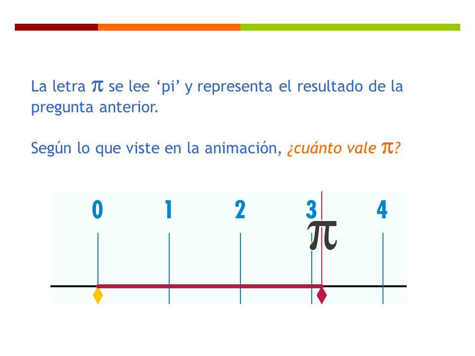 La letra se lee pi y representa el resultado de la pregunta anterior. Según lo que viste en la animación, ¿cuánto vale ?