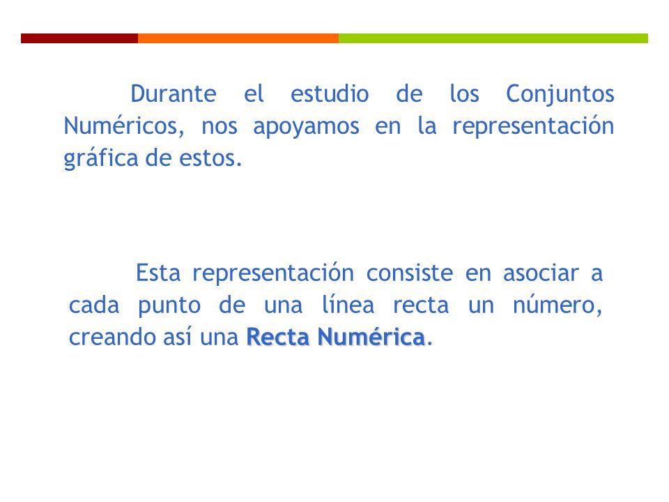 Durante el estudio de los Conjuntos Numéricos, nos apoyamos en la representación gráfica de estos. Recta Numérica Esta representación consiste en asoc
