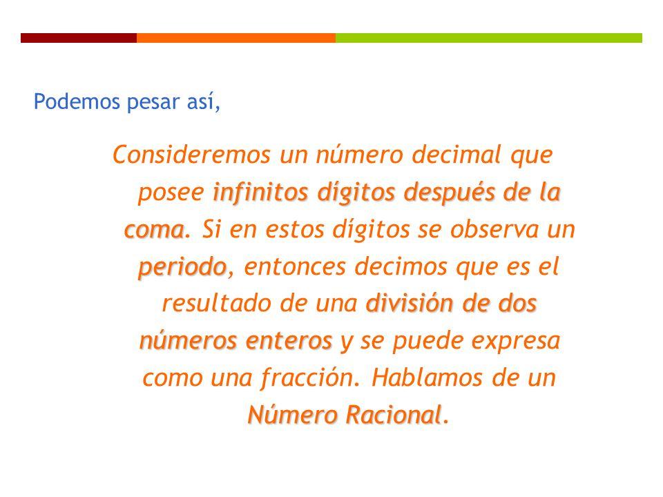infinitos dígitos después de la coma periodo división de dos números enteros Número Racional Consideremos un número decimal que posee infinitos dígito