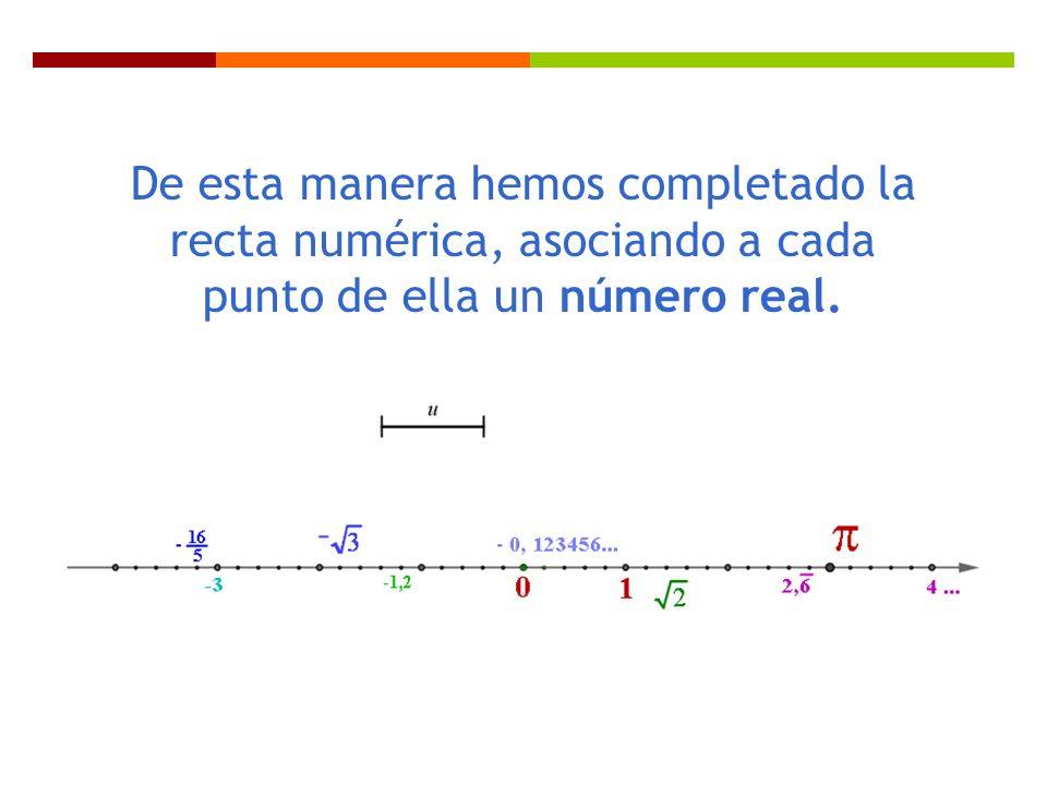 De esta manera hemos completado la recta numérica, asociando a cada punto de ella un número real.