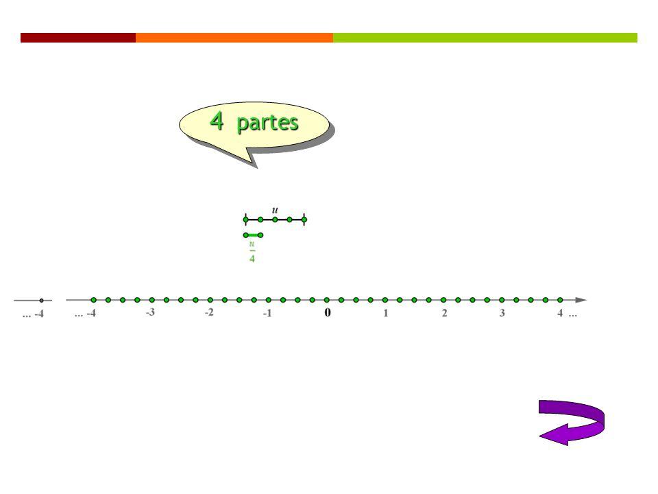 4 partes