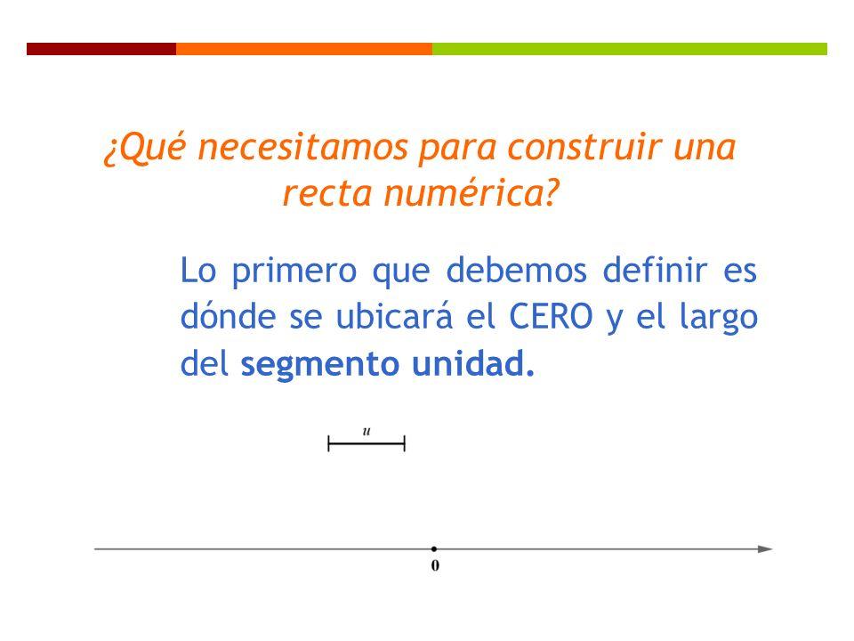 Lo primero que debemos definir es dónde se ubicará el CERO y el largo del segmento unidad. ¿Qué necesitamos para construir una recta numérica?