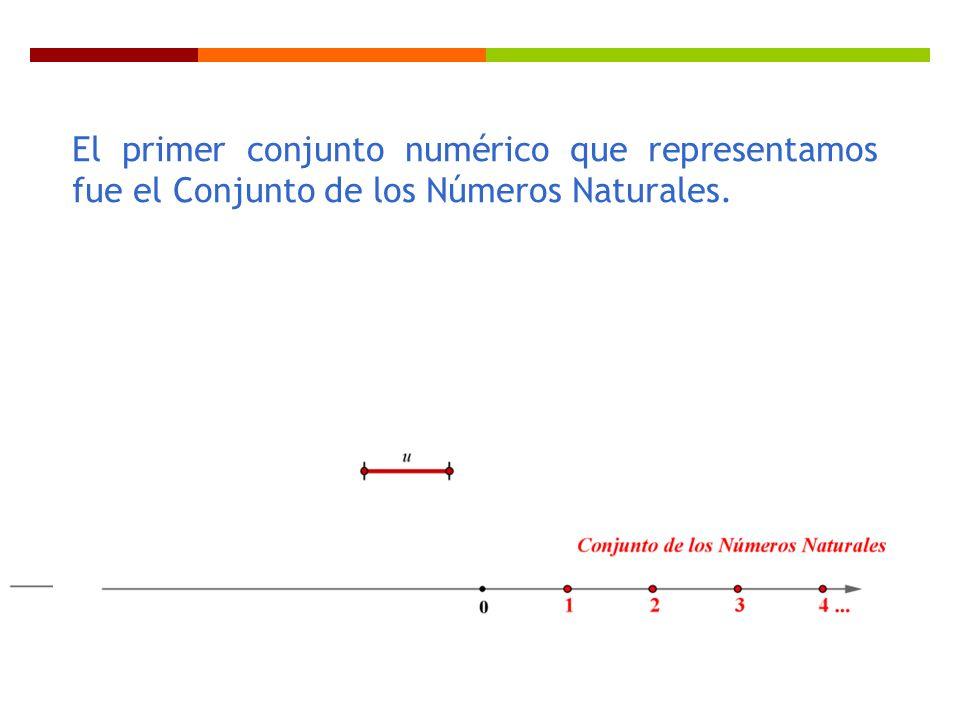 El primer conjunto numérico que representamos fue el Conjunto de los Números Naturales.