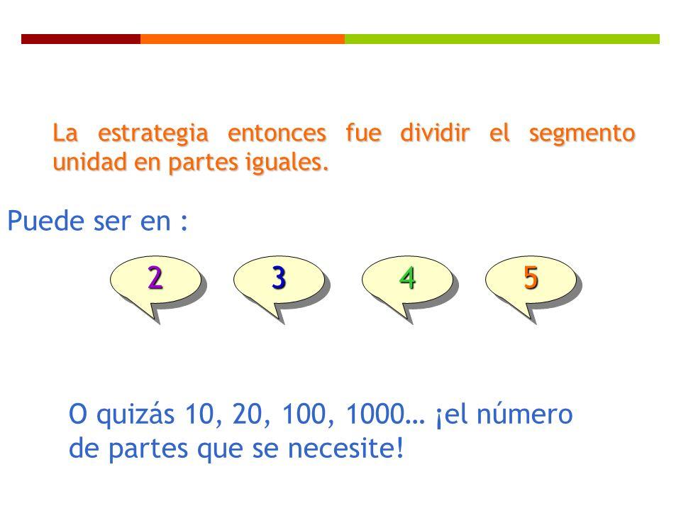 Puede ser en : La estrategia entonces fue dividir el segmento unidad en partes iguales. O quizás 10, 20, 100, 1000… ¡el número de partes que se necesi