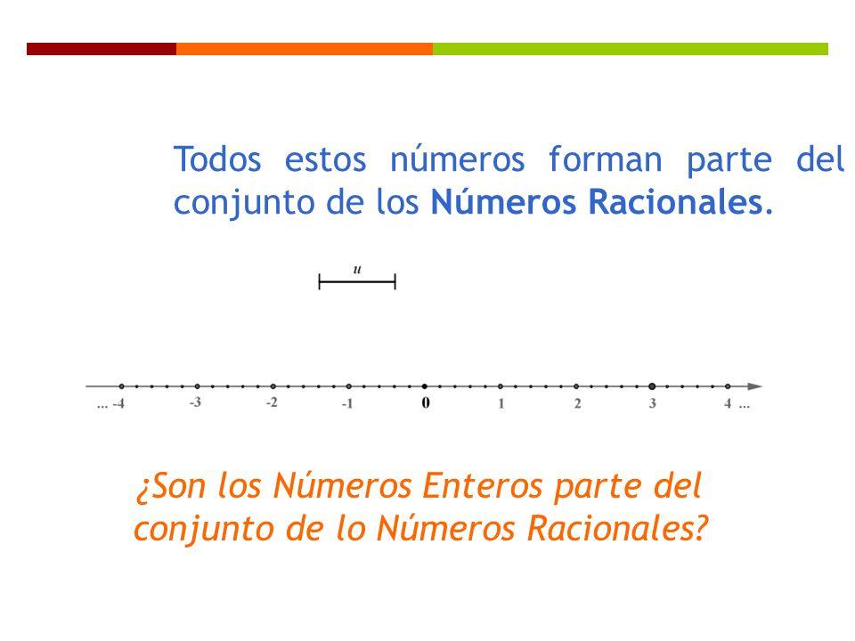 Todos estos números forman parte del conjunto de los Números Racionales. ¿Son los Números Enteros parte del conjunto de lo Números Racionales?
