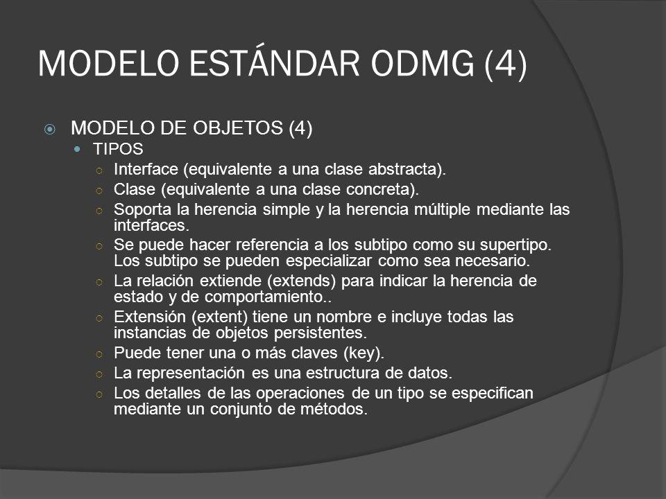 MODELO ESTÁNDAR ODMG (4) MODELO DE OBJETOS (4) TIPOS Interface (equivalente a una clase abstracta). Clase (equivalente a una clase concreta). Soporta