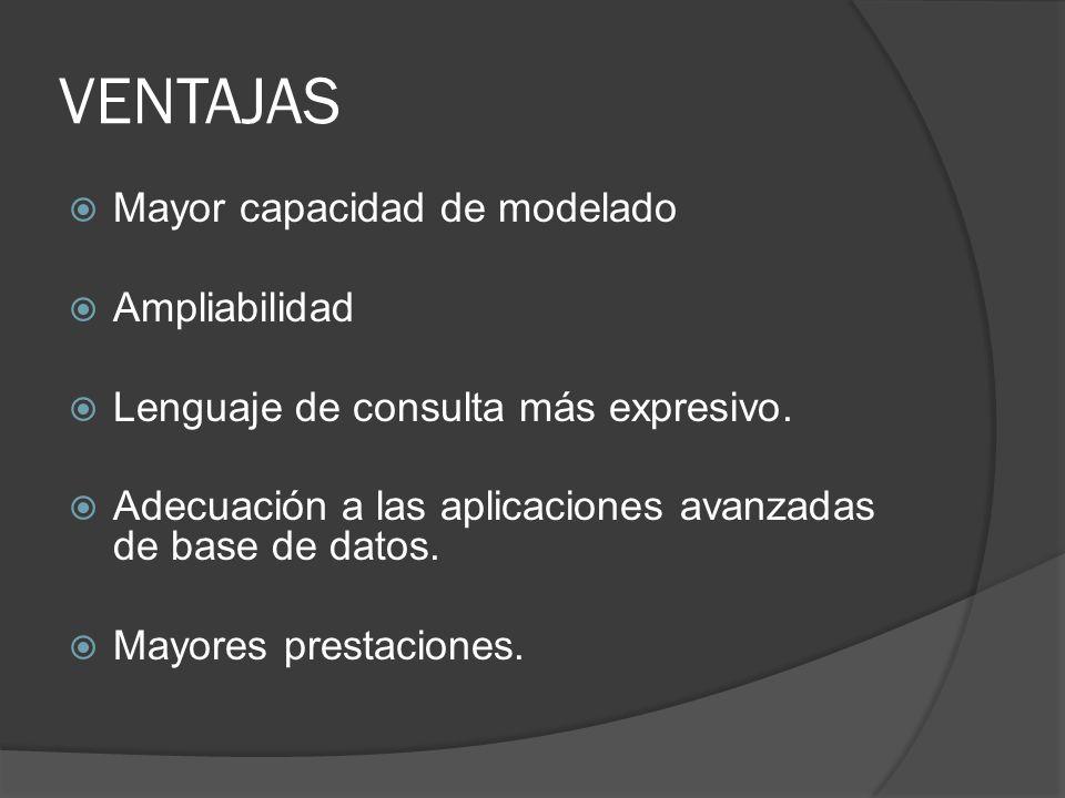 VENTAJAS Mayor capacidad de modelado Ampliabilidad Lenguaje de consulta más expresivo. Adecuación a las aplicaciones avanzadas de base de datos. Mayor