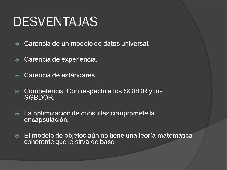 DESVENTAJAS Carencia de un modelo de datos universal. Carencia de experiencia. Carencia de estándares. Competencia. Con respecto a los SGBDR y los SGB