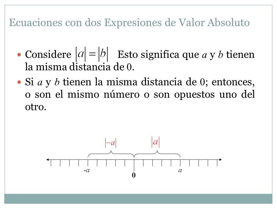 Ecuaciones con dos Expresiones de Valor Absoluto Considere Esto significa que a y b tienen la misma distancia de 0. Si a y b tienen la misma distancia