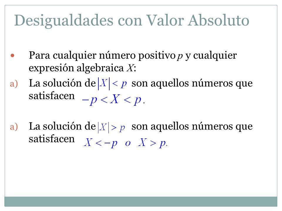 Desigualdades con Valor Absoluto Para cualquier número positivo p y cualquier expresión algebraica X : a) La solución de son aquellos números que sati